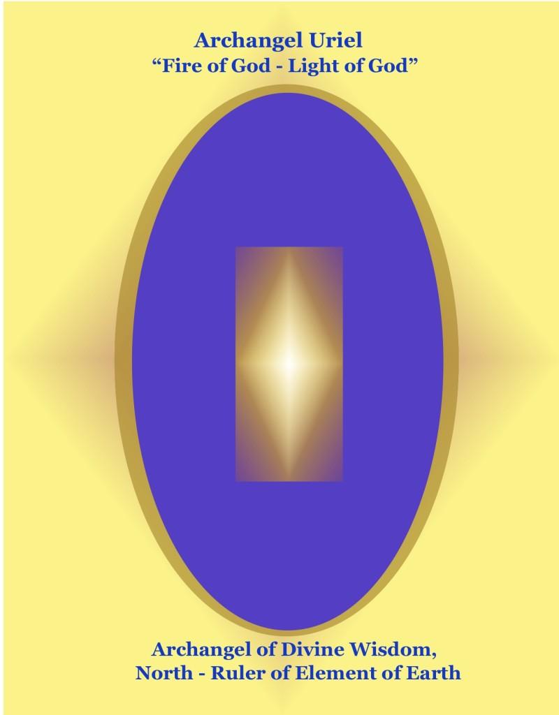 Archangel-Uriel-800x1024