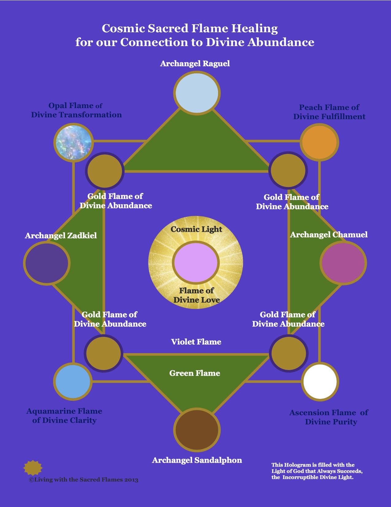 Sacred Flames Abundance