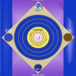 Sacred Flames Divine Order