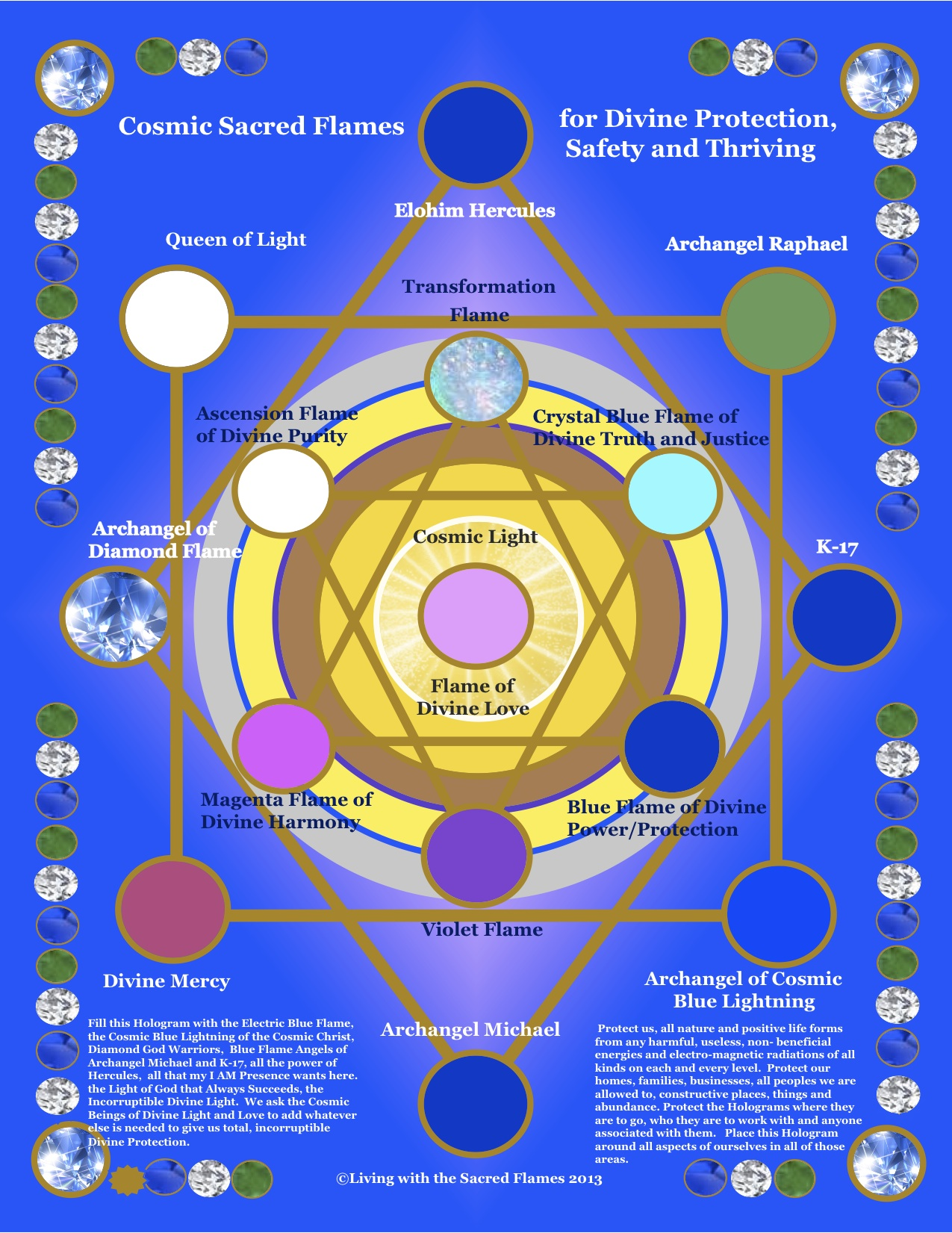 Protection :: Fourth Dimensional Shift