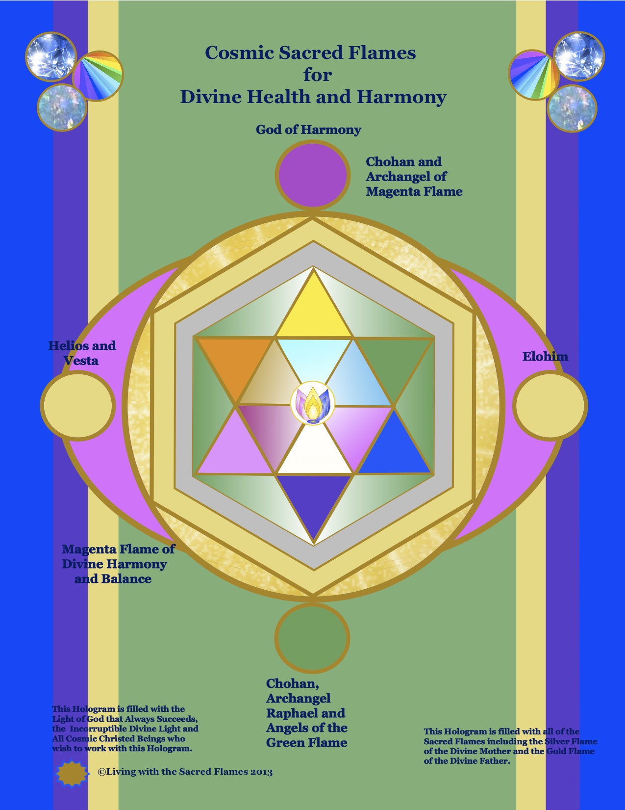 Sacred Flames Physical Health