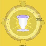 Sacred Flames - Crystal Cup