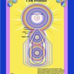 Sacred Flames I AM Presence